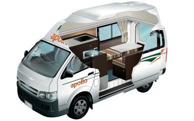 Apollo Hitop Camper Australien