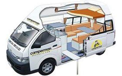 Camperman Paradise Australien