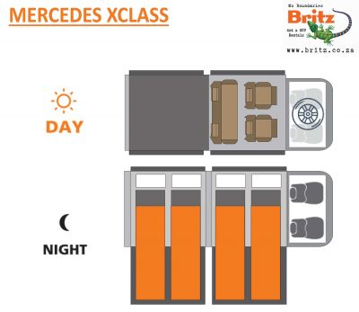 Britz Afrika Mercedes Double Cab 4x4 XCLASS