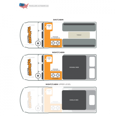 Travellers Autobarn Kuga Layouts USA