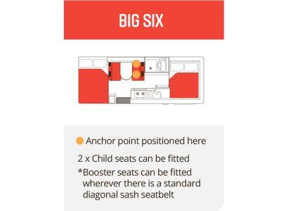 Camper Big Six Mighty Australien Sitzerhöhung Kindersitz