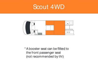 Angaben zu Kindersitzen/Sitzerhöhung im Sitzecke im Camper Scout von Britz Australien