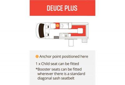 Angaben zu Kindersitz/Sitzerhöhung imCamper Deuce Plus von Mighty Neuseeland