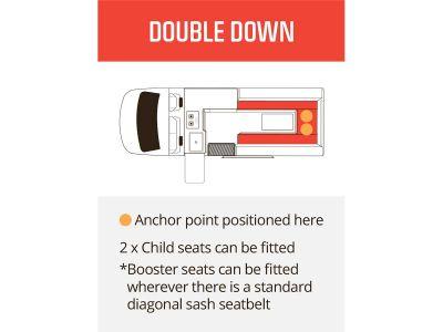 Angaben zu Kindersitz/Sitzerhöhung im Camper Double Down Mighty Australien